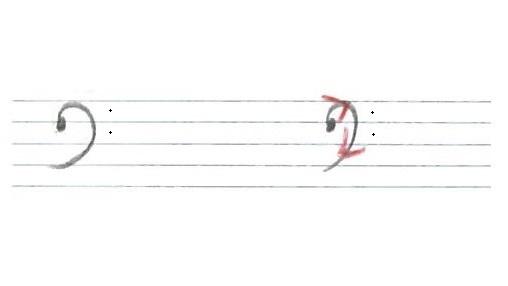ステップ3 : ヘ音記号・ハ音記号 | 初心者こそ学ぼう!音楽理論